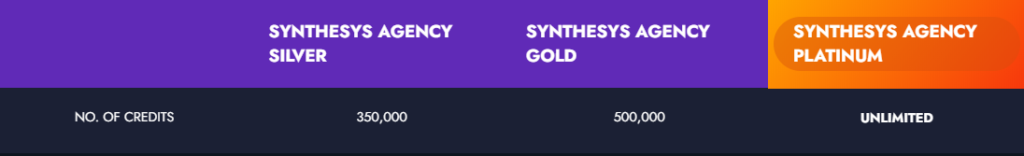 synthesys review oto 3